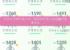【交換不可】デオキシス全種類とも交換不可能!BOX圧迫要因確定へ!